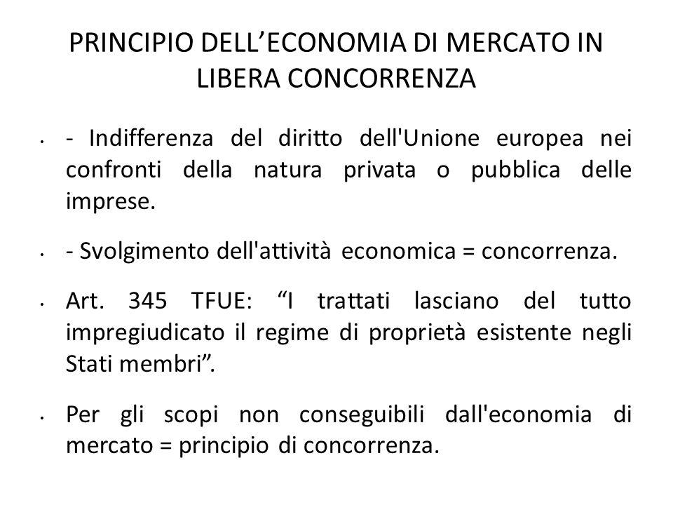 PRINCIPIO DELL'ECONOMIA DI MERCATO IN LIBERA CONCORRENZA