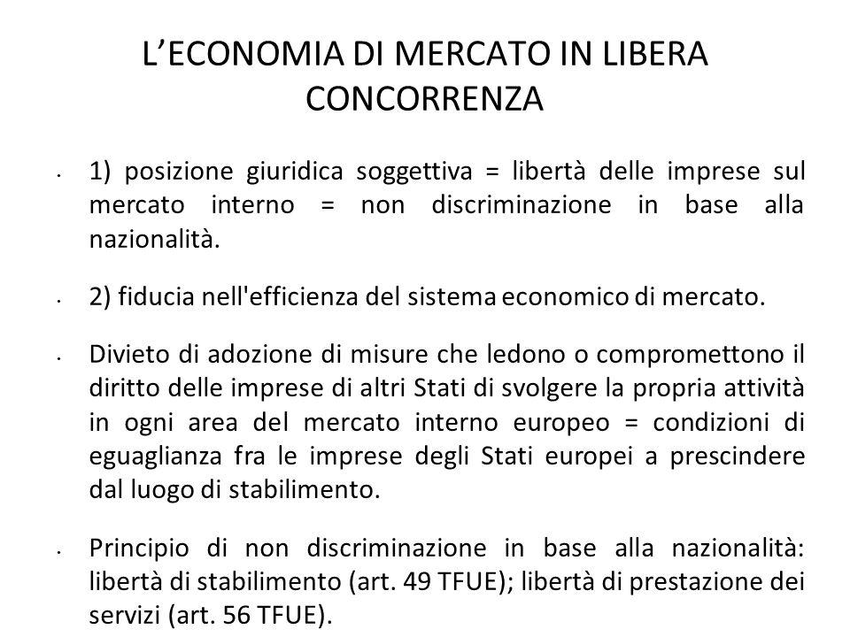 L'ECONOMIA DI MERCATO IN LIBERA CONCORRENZA