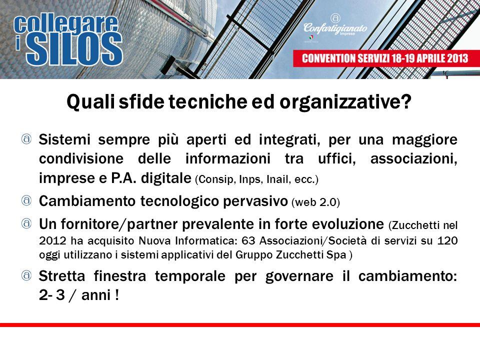 Quali sfide tecniche ed organizzative