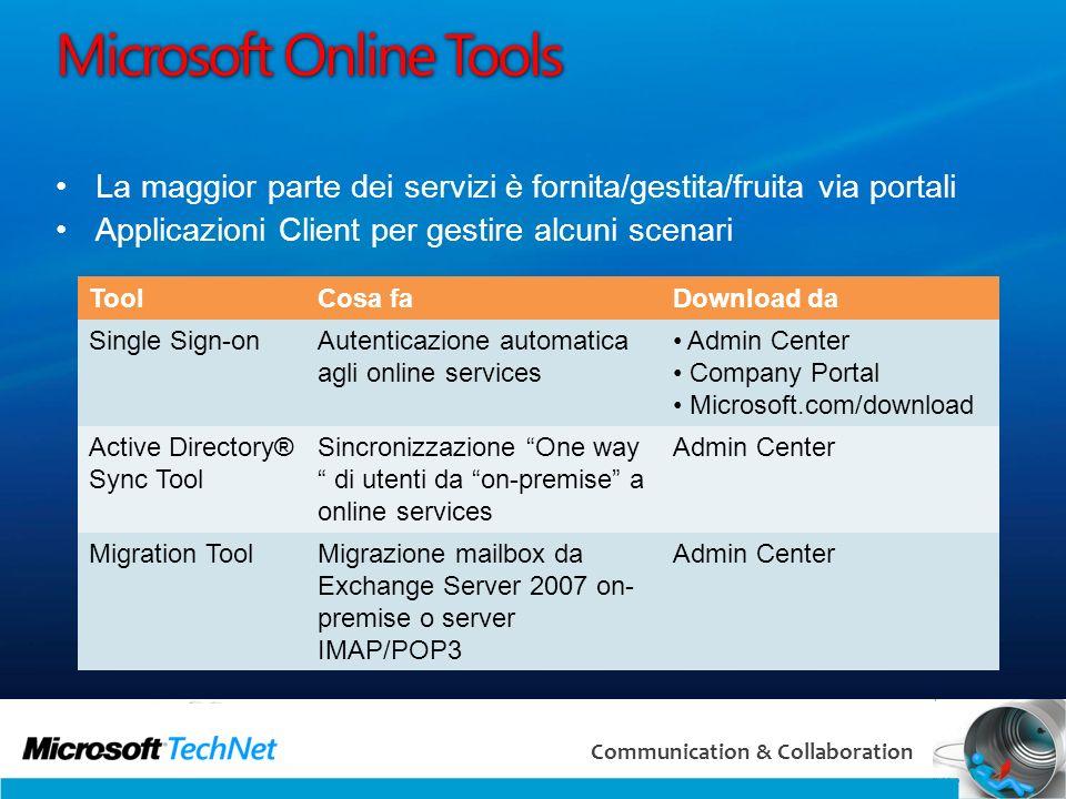 Microsoft Online Tools