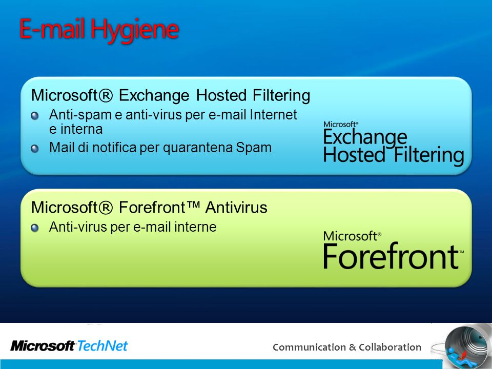 E-mail Hygiene Microsoft® Exchange Hosted Filtering