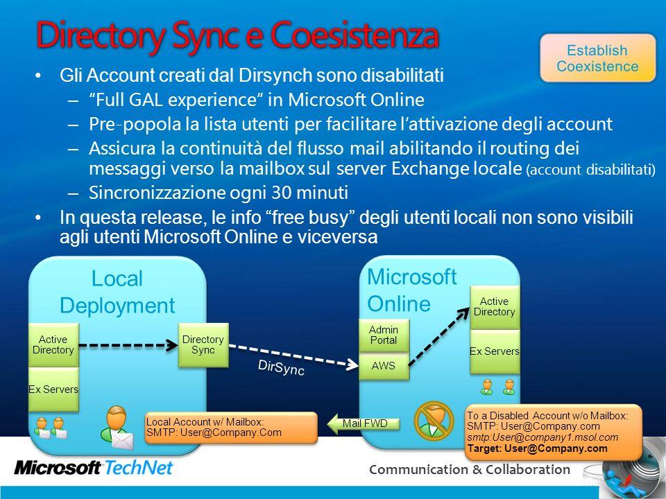 Directory Sync e Coesistenza