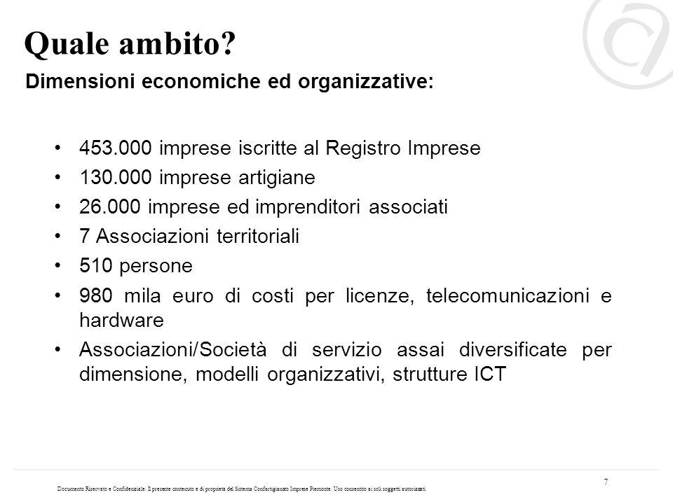 Quale ambito Dimensioni economiche ed organizzative: