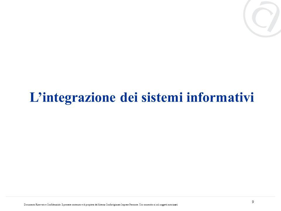 L'integrazione dei sistemi informativi