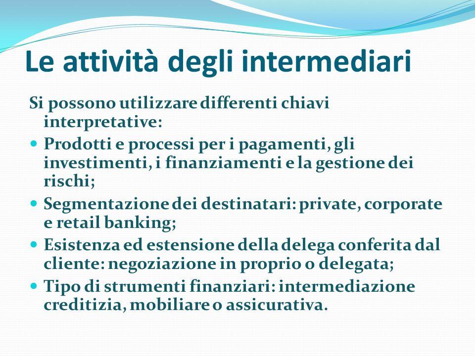 Le attività degli intermediari