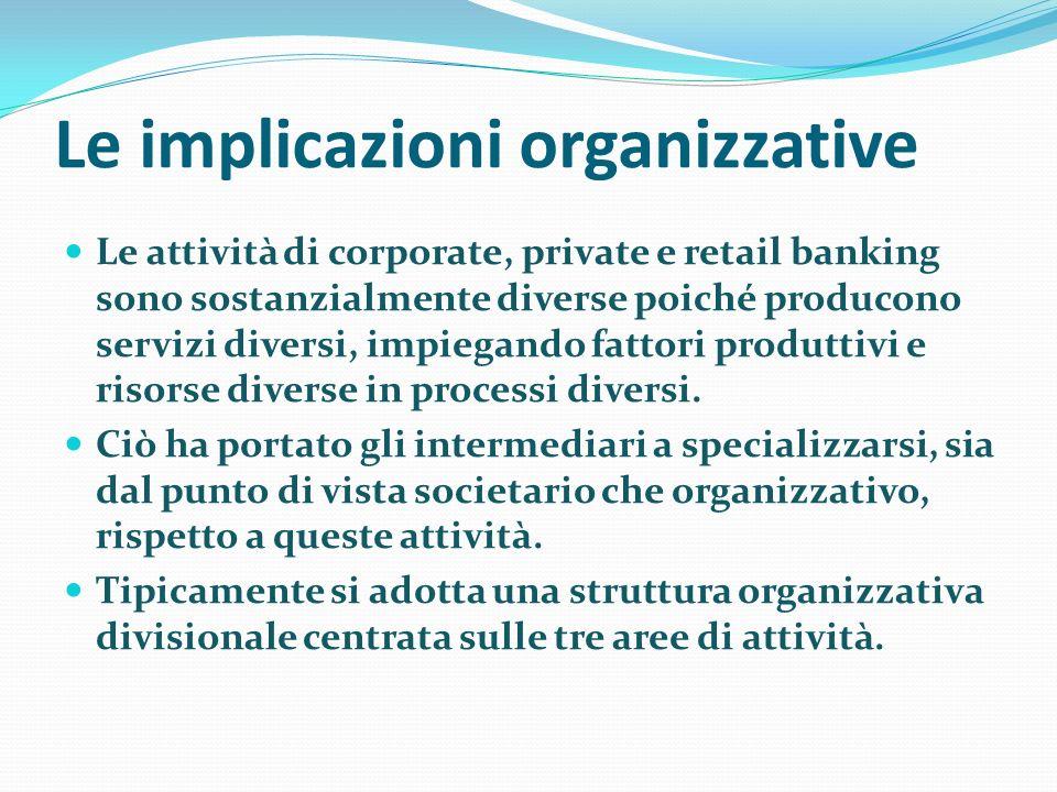 Le implicazioni organizzative