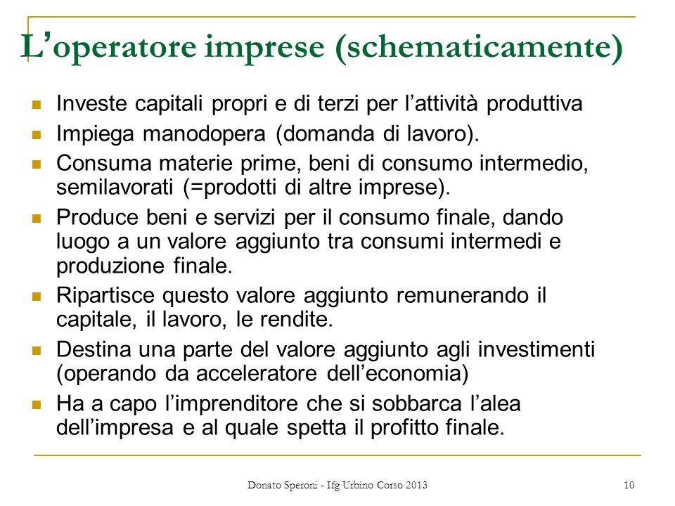 L'operatore imprese (schematicamente)