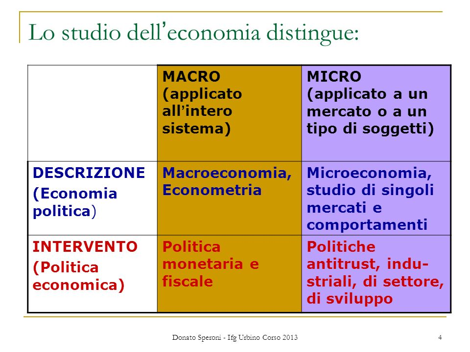 Lo studio dell'economia distingue: