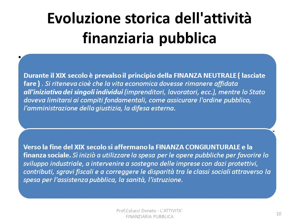 Evoluzione storica dell attività finanziaria pubblica
