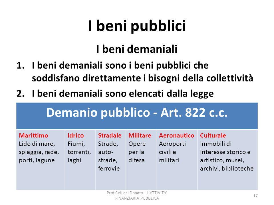 Demanio pubblico - Art. 822 c.c.