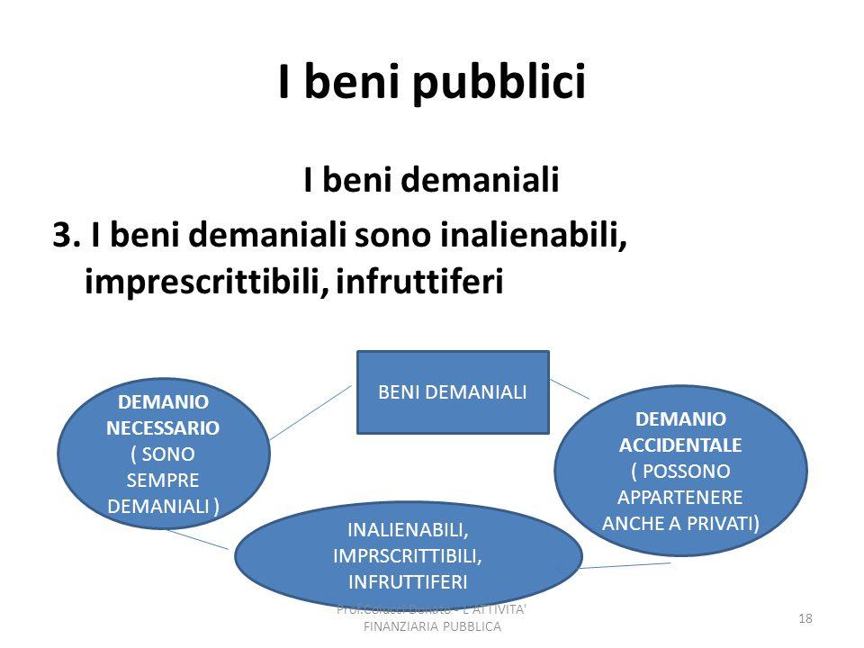 I beni pubblici I beni demaniali 3. I beni demaniali sono inalienabili, imprescrittibili, infruttiferi