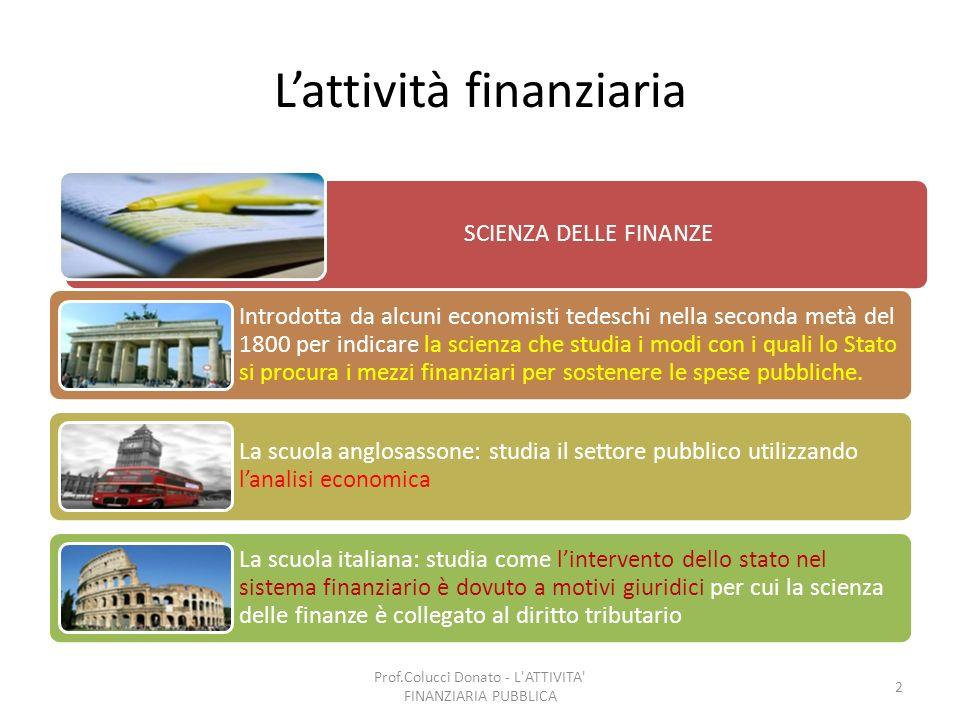 L'attività finanziaria