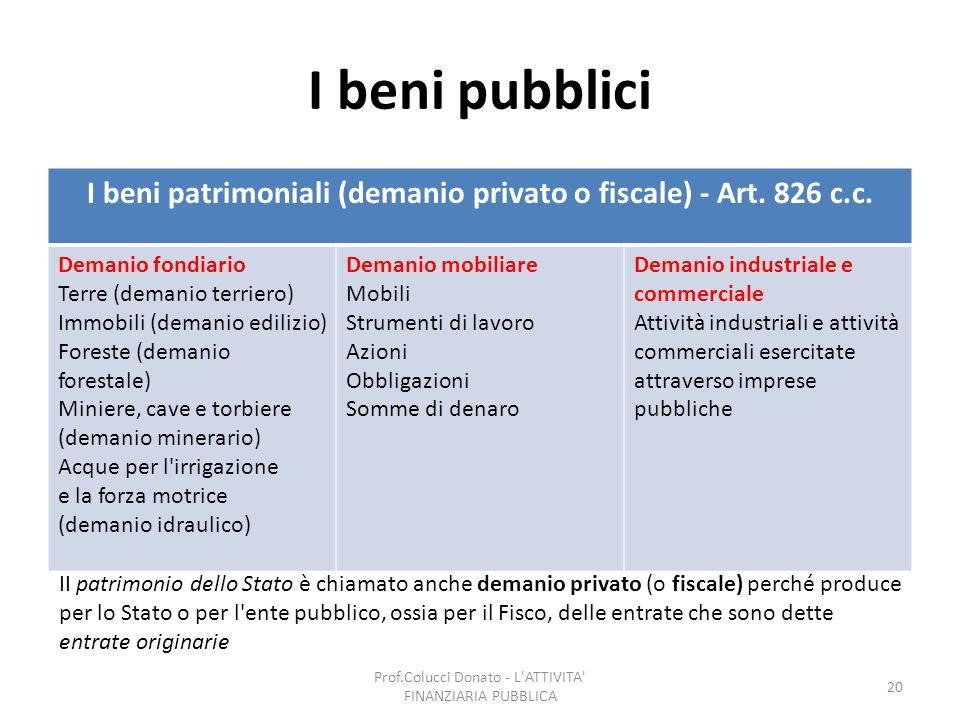 I beni patrimoniali (demanio privato o fiscale) - Art. 826 c.c.