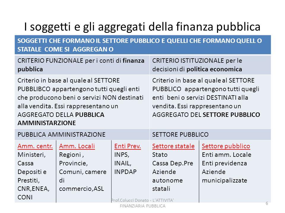 I soggetti e gli aggregati della finanza pubblica