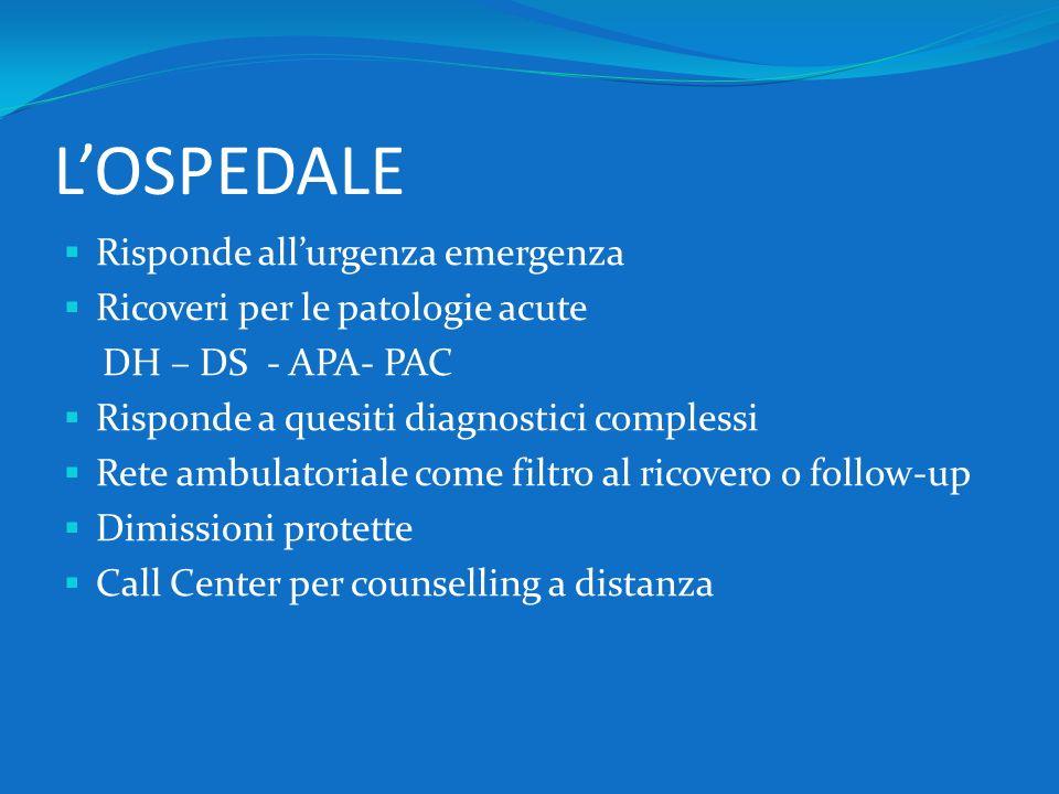 L'OSPEDALE Risponde all'urgenza emergenza