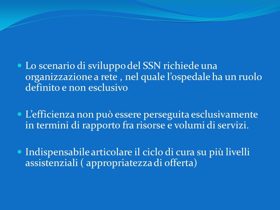 Lo scenario di sviluppo del SSN richiede una organizzazione a rete , nel quale l'ospedale ha un ruolo definito e non esclusivo