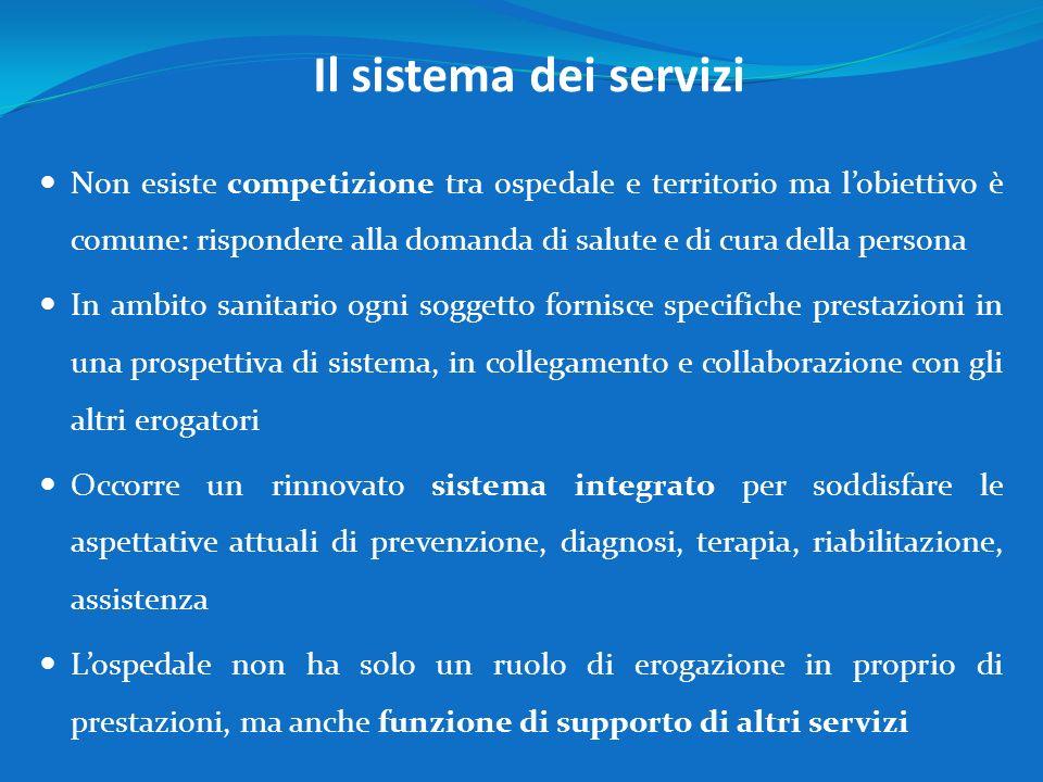 Il sistema dei servizi