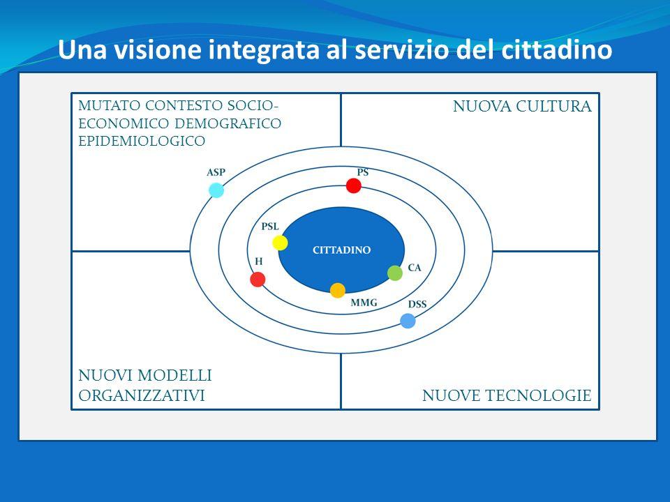 Una visione integrata al servizio del cittadino