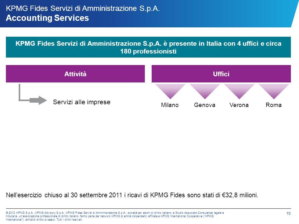 KPMG Fides Servizi di Amministrazione S.p.A. Il portafoglio di servizi