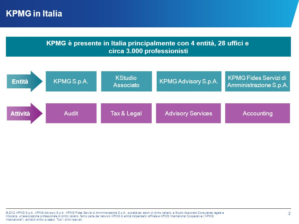 KPMG in Italia Specializzazione per settore