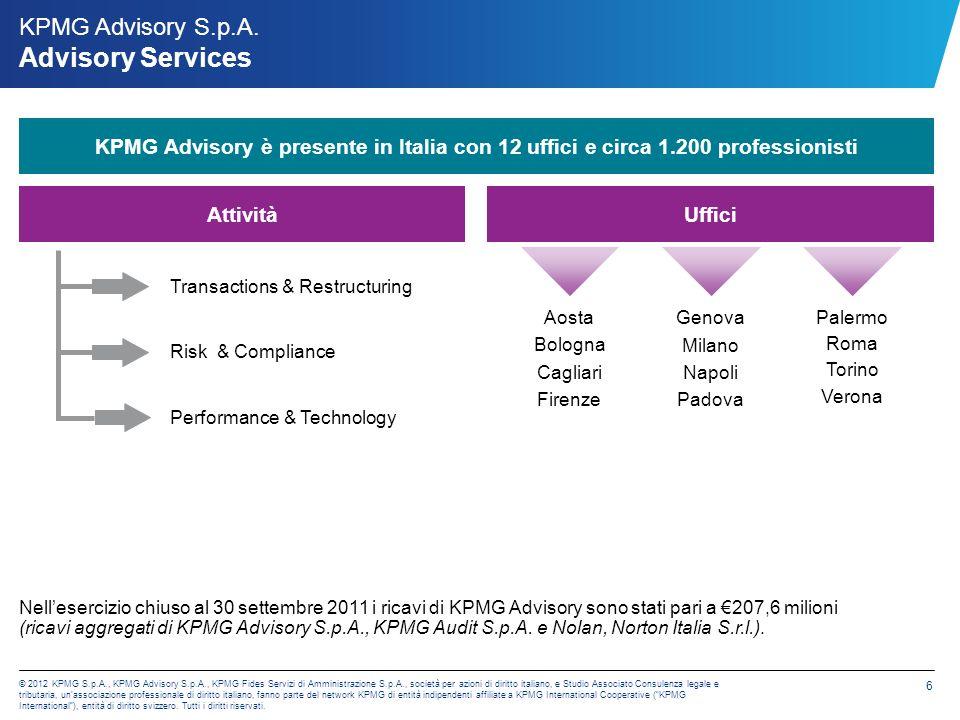 KPMG Advisory S.p.A. Il portafoglio di servizi