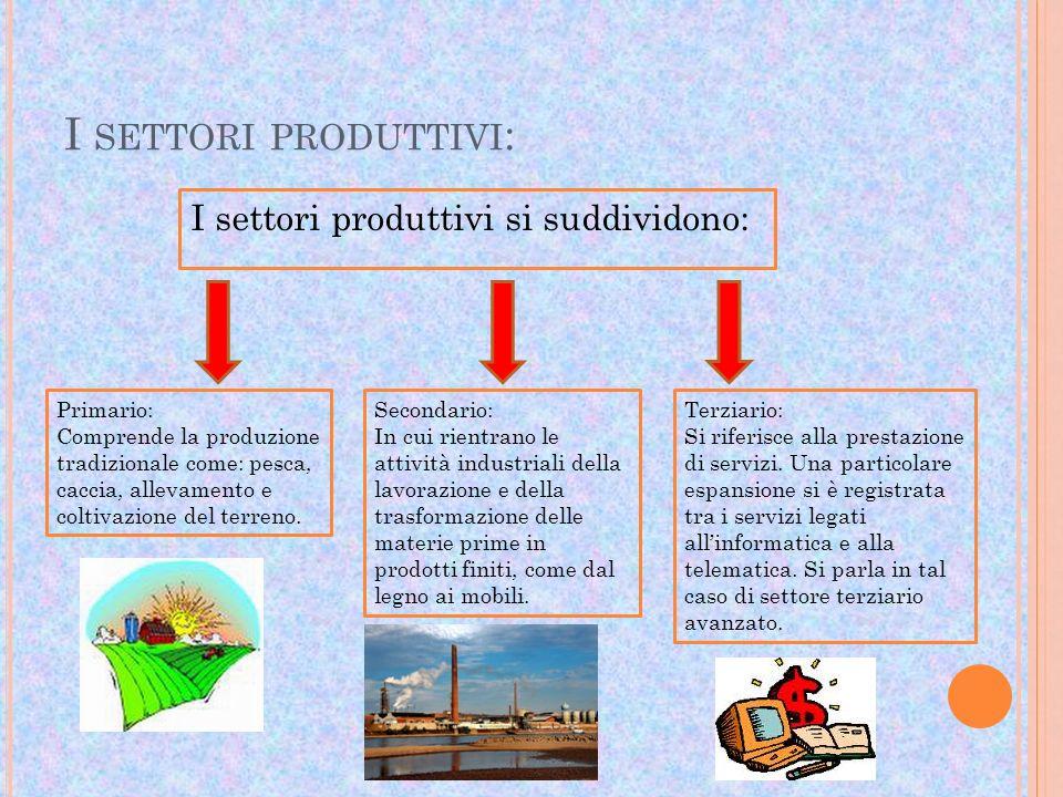 I settori produttivi: I settori produttivi si suddividono: Primario: