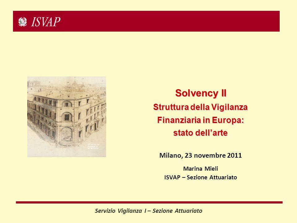 Solvency II Struttura della Vigilanza Finanziaria in Europa: