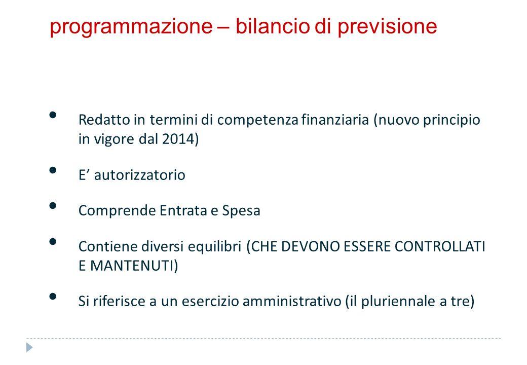 struttura del bilancio – art. 165 TUEL