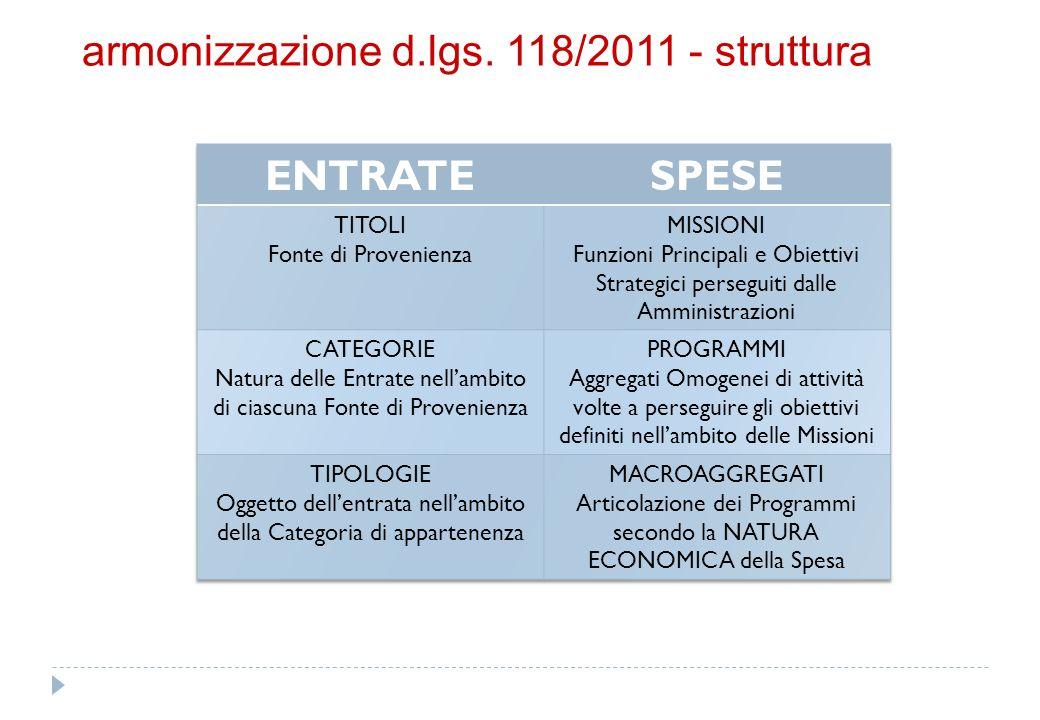 armonizzazione d.lgs. 118/2011 - struttura