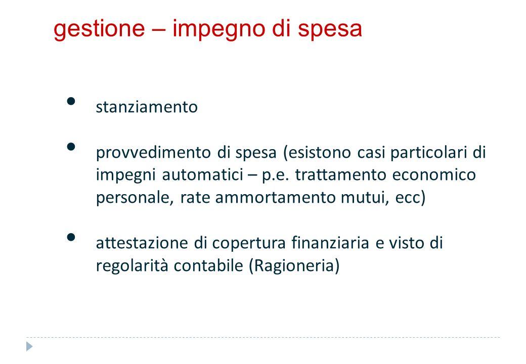 gestione – liquidazione della spesa