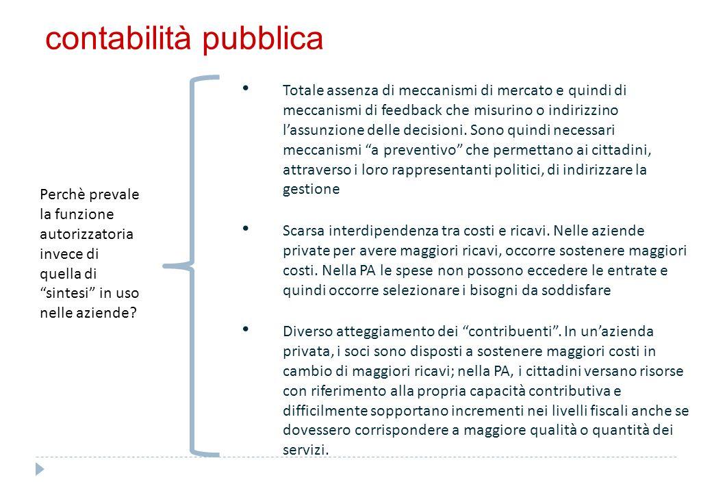 Cambio d uso costi cool panam tramita screenshot with - Cambio destinazione d uso da ufficio ad abitazione ...