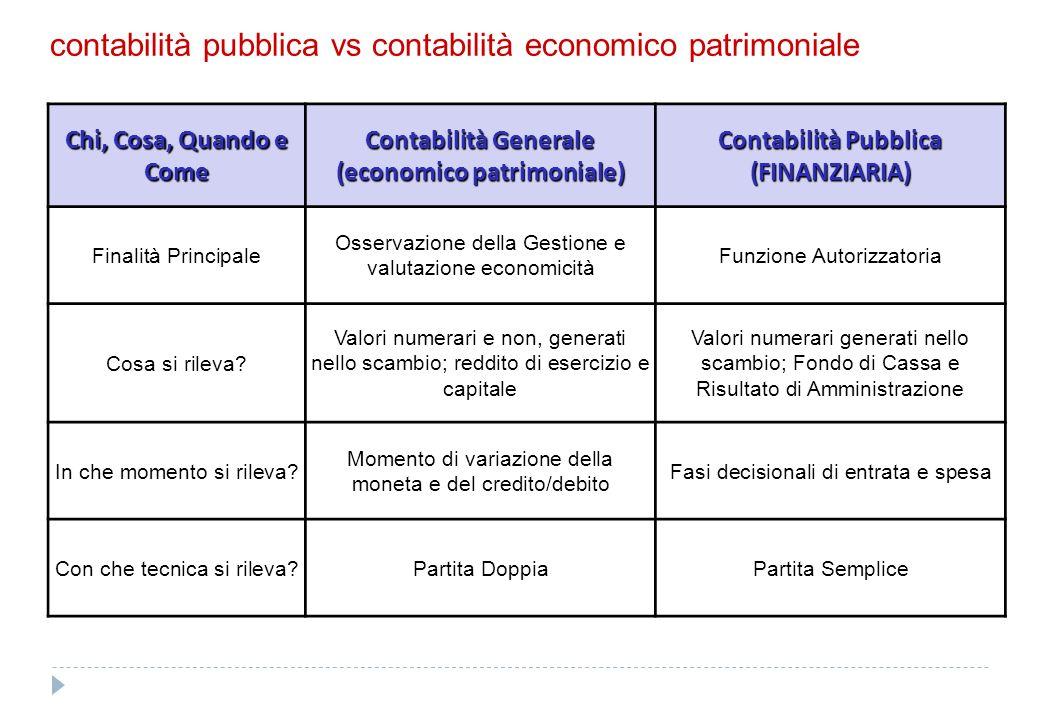contabilità pubblica ed enti locali