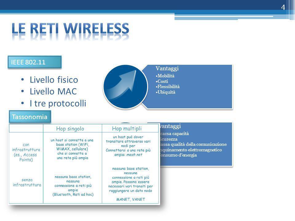 Le reti Wireless Livello fisico Livello MAC I tre protocolli