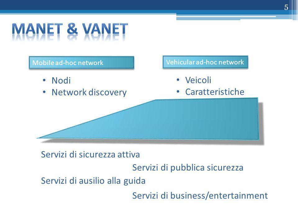 Manet & Vanet Nodi Veicoli Network discovery Caratteristiche