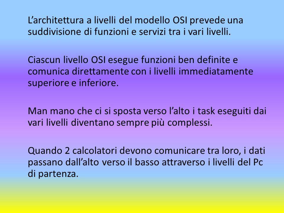 L'architettura a livelli del modello OSI prevede una suddivisione di funzioni e servizi tra i vari livelli.