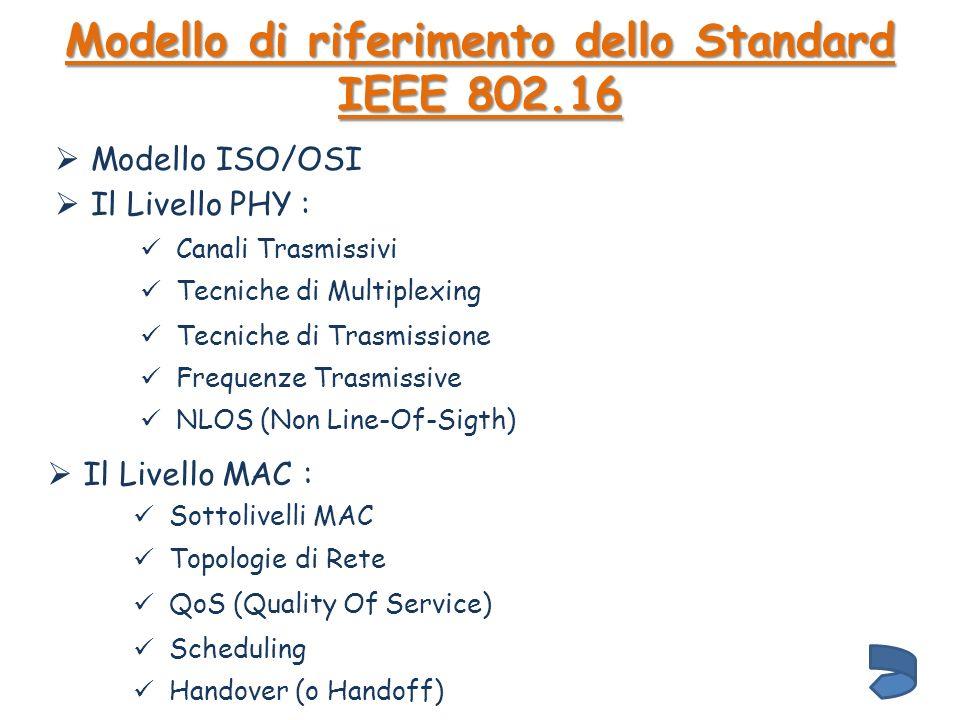 Modello di riferimento dello Standard IEEE 802.16
