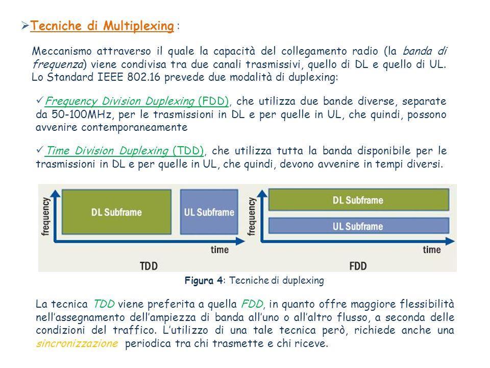 Tecniche di Multiplexing :
