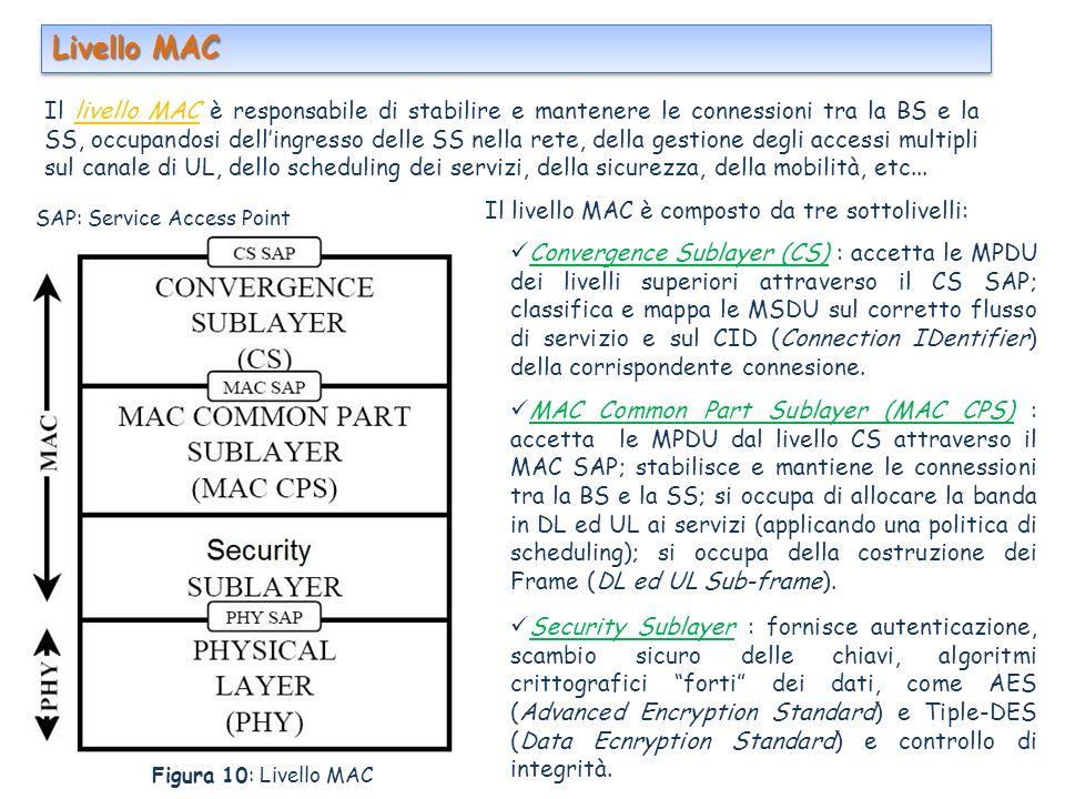 Livello MAC