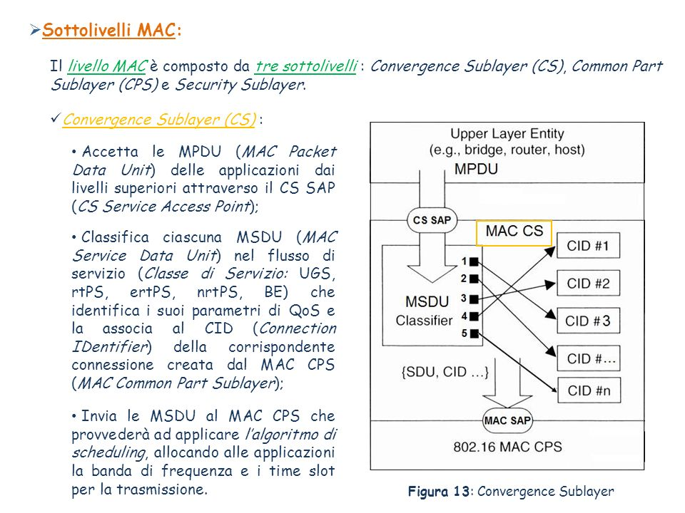 Sottolivelli MAC: Il livello MAC è composto da tre sottolivelli : Convergence Sublayer (CS), Common Part Sublayer (CPS) e Security Sublayer.