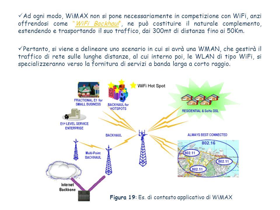 Ad ogni modo, WiMAX non si pone necessariamente in competizione con WiFi, anzi offrendosi come WiFi Backhaul , ne può costituire il naturale complemento, estendendo e trasportando il suo traffico, dai 300mt di distanza fino ai 50Km.