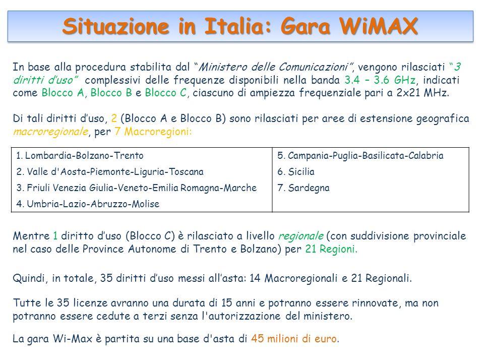 Situazione in Italia: Gara WiMAX