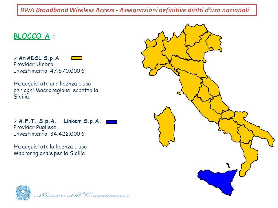 BWA Broadband Wireless Access - Assegnazioni definitive diritti d'uso nazionali
