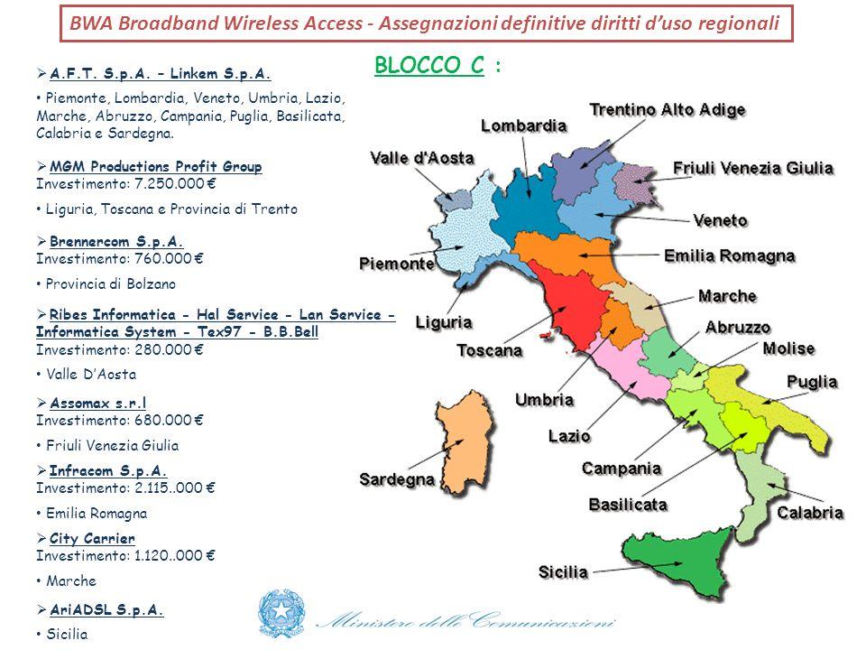 BWA Broadband Wireless Access - Assegnazioni definitive diritti d'uso regionali