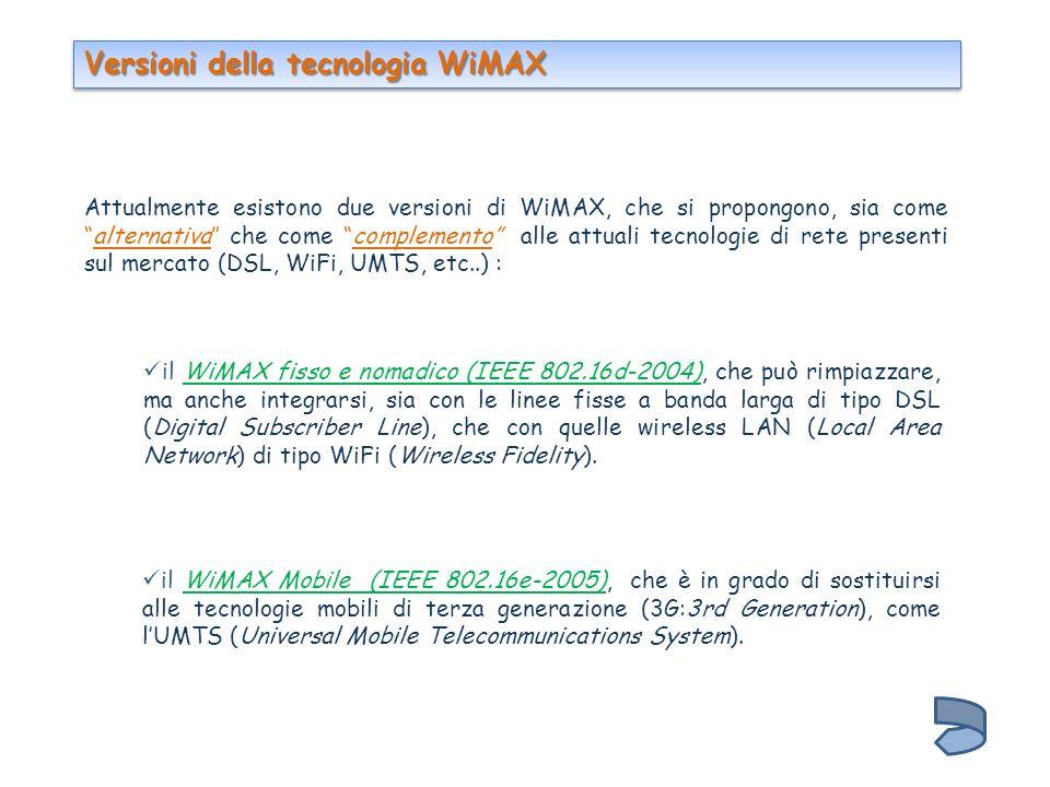 Versioni della tecnologia WiMAX
