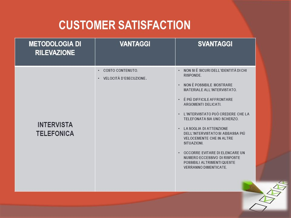CUSTOMER SATISFACTION METODOLOGIA DI RILEVAZIONE INTERVISTA TELEFONICA