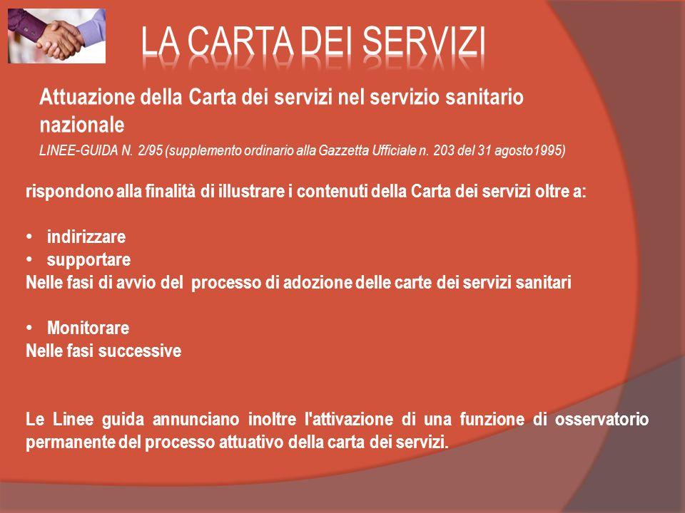 LA CARTA DEI SERVIZI Attuazione della Carta dei servizi nel servizio sanitario nazionale.