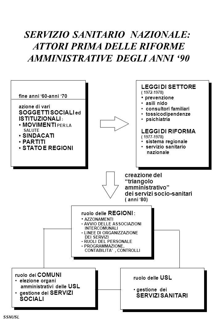 SERVIZIO SANITARIO NAZIONALE: ATTORI PRIMA DELLE RIFORME AMMINISTRATIVE DEGLI ANNI '90