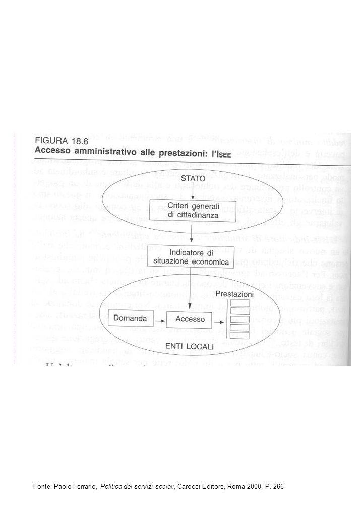 Fonte: Paolo Ferrario, Politica dei servizi sociali, Carocci Editore, Roma 2000, P. 266
