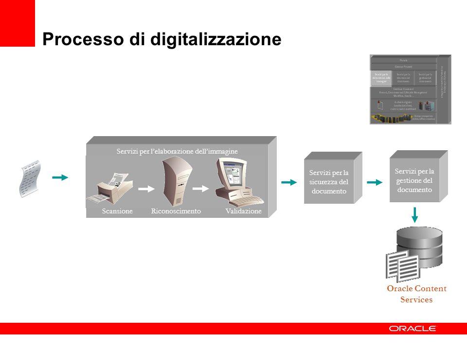 Processo di digitalizzazione