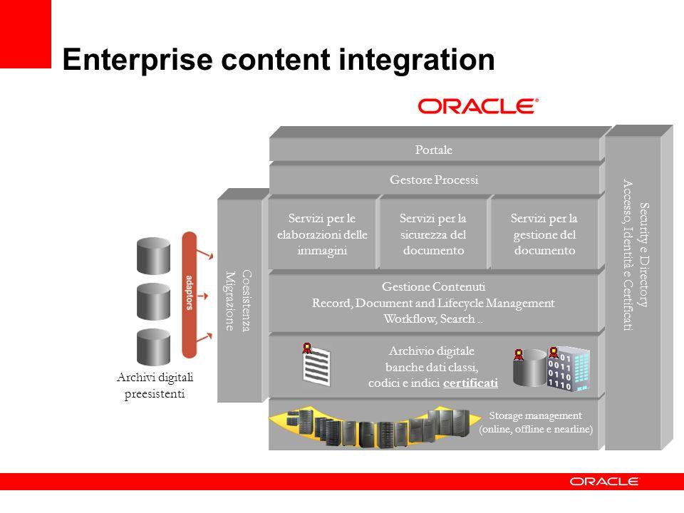Enterprise content integration